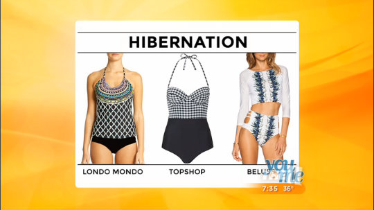 Best Swimwear For Your Body