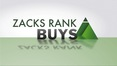 Top Momentum Stocks for September 18, 2014