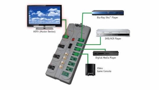 TLP1210SATG & TLP808NETG ECO Surge Protector Demo